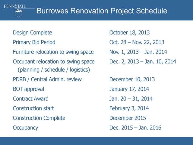 burrowes slides for faculty meeting on 10.15.13 -1-_Page_1.jpg